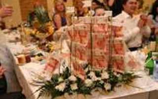 Что подарить на свадьбу другу? Идеи, фото и видео.