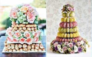 Свадьба без торта — идеи для сладкого стола