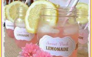 Лимонад-бар на свадьбу: рецепты безалкогольных напитков