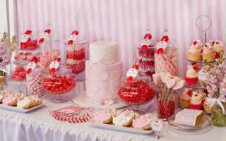 Оформление кэнди-бара на свадьбу: рецепты, меню и идеи декора