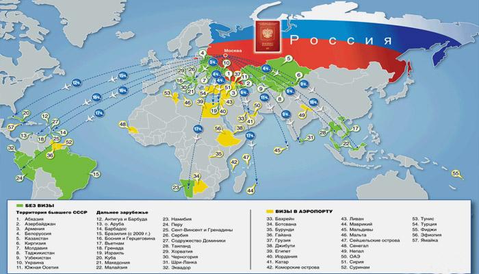 Безвизовый режим для России
