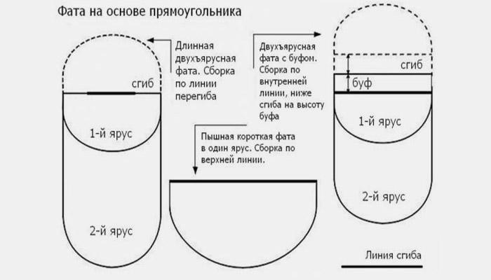 Схема сборки аксессуара