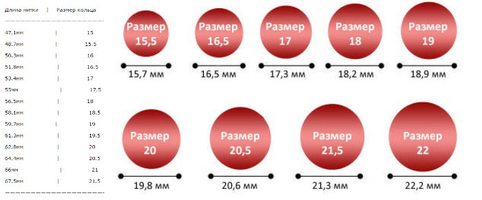 Таблицы измерения обручальных колец